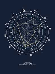 Blueprint Blue Custom Birth Chart