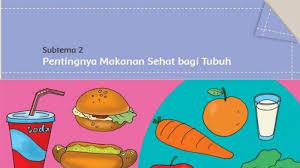 Kunci jawaban tematik kelas 5. Kunci Jawaban Tema 3 Kelas 3 Halaman 21 22 23 24 25 26 Buku Tematik Sd Makanan Sehat Tribun Pontianak