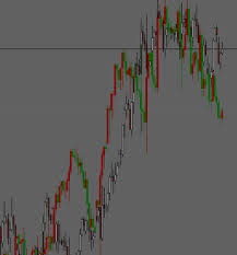 Overlay Symbol Chart Indicator Download Auto Live Forex