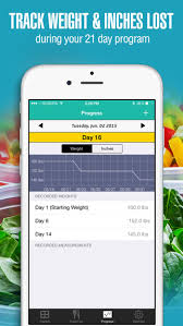 Body Measuring App Track Body Measurements App