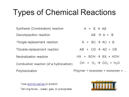 double displacement reaction equation calculator jennarocca