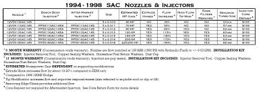 Anyone Still Running 7 Hole Injectors Page 3 Dodge