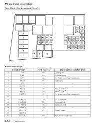 2006 mazda3 cigarette lighter fuse Mazda 5 Fuse Box Diagram Mazda 5 Fuse Box Diagram #17 mazda 5 fuse box diagram 2010
