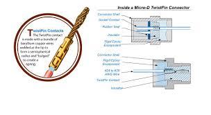 Mil Spec Pin And Socket Contacts Chart Mil Dtl 32139 Twist Pin Plug Contacts Sunkey Mil Spec