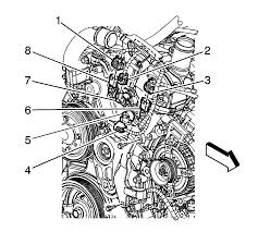 Saturn Engine Diagram ford escape 2002 wiring diagrams circuit besides Saturn Ecm Wiring John Deere 5525 Wiring Diagram also Saturn L100 Engine Diagram Black Wire White Green Wiring furthermore Saturn L100 Engine Diagram Black Wire White Green Wiring furthermore Rise Of 2001 Saturn Wagon Lw300 Engine Diagram 2000 Durango Wiring additionally 100    2007 Saturn Vue Hybrid Owners Manual     100 Manual Renault as well  moreover 100    2007 Saturn Vue Hybrid Owners Manual     100 Manual Renault in addition Saturn L100 Engine Diagram Black Wire White Green Wiring also 100    2009 Saturn Vue Owners Manual     2009 Saturn Vue further 100    2009 Saturn Vue Owners Manual     2009 Saturn Vue. on fuse box for saturn vue on download wirning diagrams diy install rep the starter sl youtube serpentine belt diagram sc2