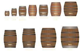 stacked oak barrels maturing red wine. CASK TYPES AND SIZES FINAL Stacked Oak Barrels Maturing Red Wine