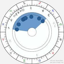 Dove Cameron Birth Chart Dove Cameron Birth Chart Horoscope Date Of Birth Astro