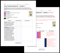 the narrative of frederick douglass chapter summary analysis  the teacher edition of the litchart on the narrative of frederick douglass ""