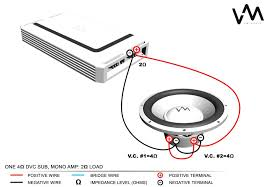 4 ohm dual voice coil wiring diagram lorestan info 4 ohm dual voice coil wiring diagram