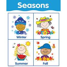 Season Chart Seasons Basic Skills Chart