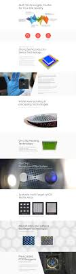 9 Core Technologies Core Technologies Optolane