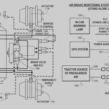 wabco ebs wiring diagram trailer best beautiful wabco abs wiring Wabco ABS Schematic at Wabco Trailer Abs Wiring Diagram