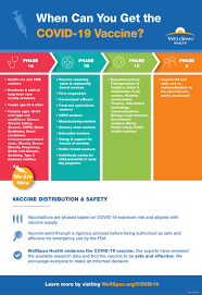 Who is working in collaboration with scientists, business, and global health organizations through the act accelerator to speed up the pandemic response. Covid 19 Vaccine Update Pa Department Of Health Expands Phase 1a Wellspan Health