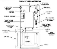american standard furnace manuals gallery of great thermal zone heat Basic Heat Pump Wiring Diagram Thermal Zone Heat Pump Wiring Diagram #44