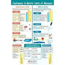 Metric System Grams Conversion Chart Conversion Chart