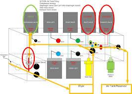 how eas works paulp38a com how the valve block operates