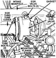 solved cannot egr valve on my 97 ram 1500 fixya an egr valve assembly located at the front of the intake manifold the egr valve is a poppet style valve on off only and is controlled by an internal