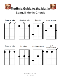 Image Result For Merlin Chord Chart In 2019 Seagull