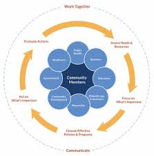 stakeholders in healthcare more than healthcare community conversations about health
