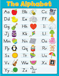 Phonics Chart The Alphabet Chart With A Nice Blue Theme