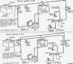 linode lon clara rgwm co uk mower starter generator wiring diagram starter solenoid wiring diagram for lawn mower welcome to our site this is images about starter solenoid wiring diagram for lawn mower posted by alice