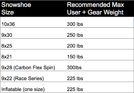 How To Pick The Right Snowshoes For Adults Yukon Charlies