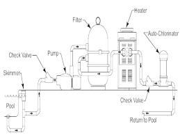 Hayward pool pump wiring diagram stylesync me with