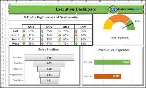 Excel Dashboard Excel Dashboards Examples Tutorialspoint