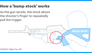 Bump stocks or bump fire stocks are gun stocks that can be used to assist in bump firing. Bump Stock Ban Gun Modification Now Illegal Under Federal Law