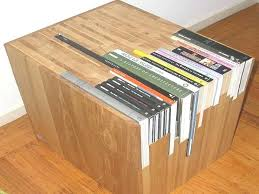 practical make a coffee table book luxury create best size