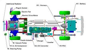 electric car motor diagram. Wonderful Car Electric Car Motor Diagram Diagramelectricvehicle Throughout Mechatrons