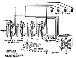 magneto coil ignition system diagram wirdig schematic diagram of magneto ignition system generic ignition