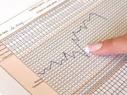Fertility Tracking Chart Printable Guide To Fertility Charting