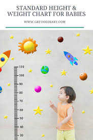 Indian Baby Height Cm And Weight Kg Growth Chart 0 To