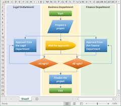Creating Flow Charts In Excel Flow Chart Excel Example Build A Flowchart In Excel Flow
