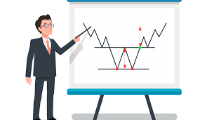 Charting Cheat Sheet Chart Patterns The Advanced Guide Bonus Cheat Sheet