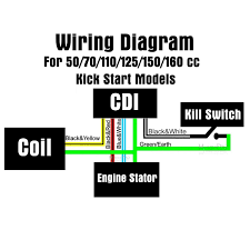 wiring diagram for 110cc pit bike wiring discover your wiring mag o cdi wiring diagram honda 50cc atv engine