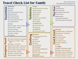 Family Vacation Checklist Magdalene Project Org