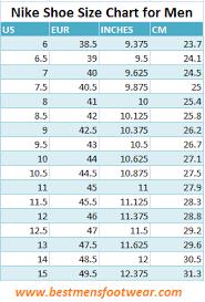 Nike Slippers Size Chart Latest Nike Shoe Size Chart For Men Best Mens Footwear