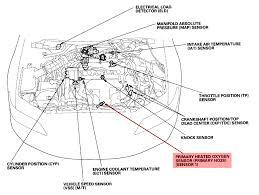 code p p is air fuel ratio sensor same as oxygen sensors see the sensor type n location