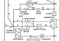 40 best frigidaire electric dryer wiring diagram slavuta rd Frigidaire Electric Range Parts frigidaire electric dryer wiring diagram elegant frigidaire dishwasher wiring diagram wiring solutions