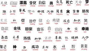 Tetování čínské Znaky Kultmódycom