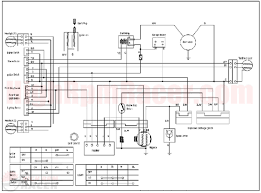 cc atv wiring diagram us wiring diagram baja 90cc atv wiring diagram on chinese 110 atv wiring diagram