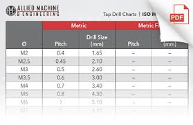 Allied Tap Drill Charts