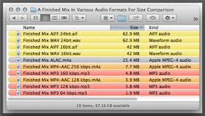 Audio Compression Chart Understanding Compressed Audio File Formats Ask Audio