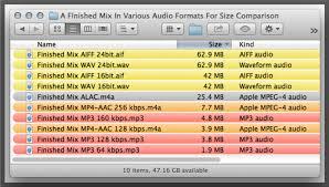 Understanding Compressed Audio File Formats Ask Audio