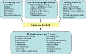 effective writing instruction improving adult literacy  image