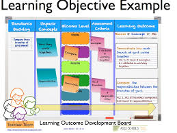 the agile school agile learning objective board agile learning objective board
