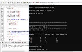 C Program For Shortest Job First Sjf Scheduling Algorithm