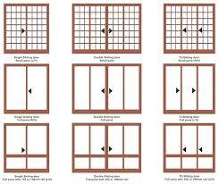 standard sliding glass door width standard sliding door width of sliding glass door sizes sliding glass